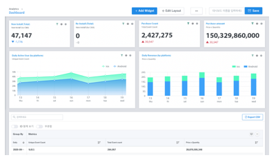 adbrix dashboard