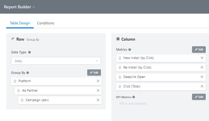Group by conditions settings in cohort analysis report builder